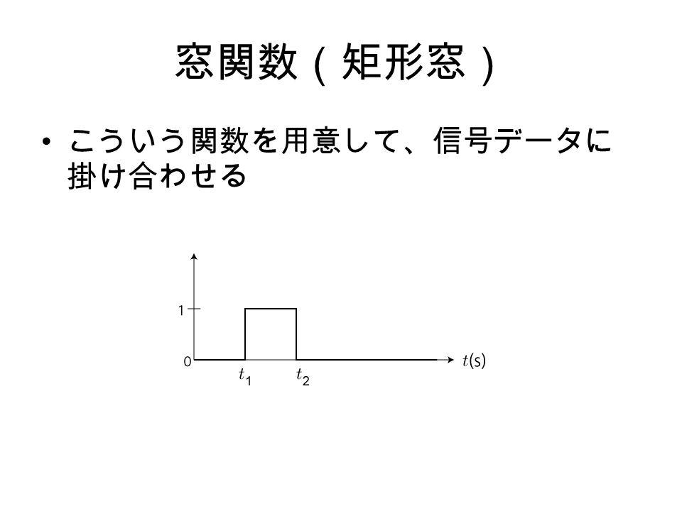 窓関数(矩形窓) こういう関数を用意して、信号データに 掛け合わせる