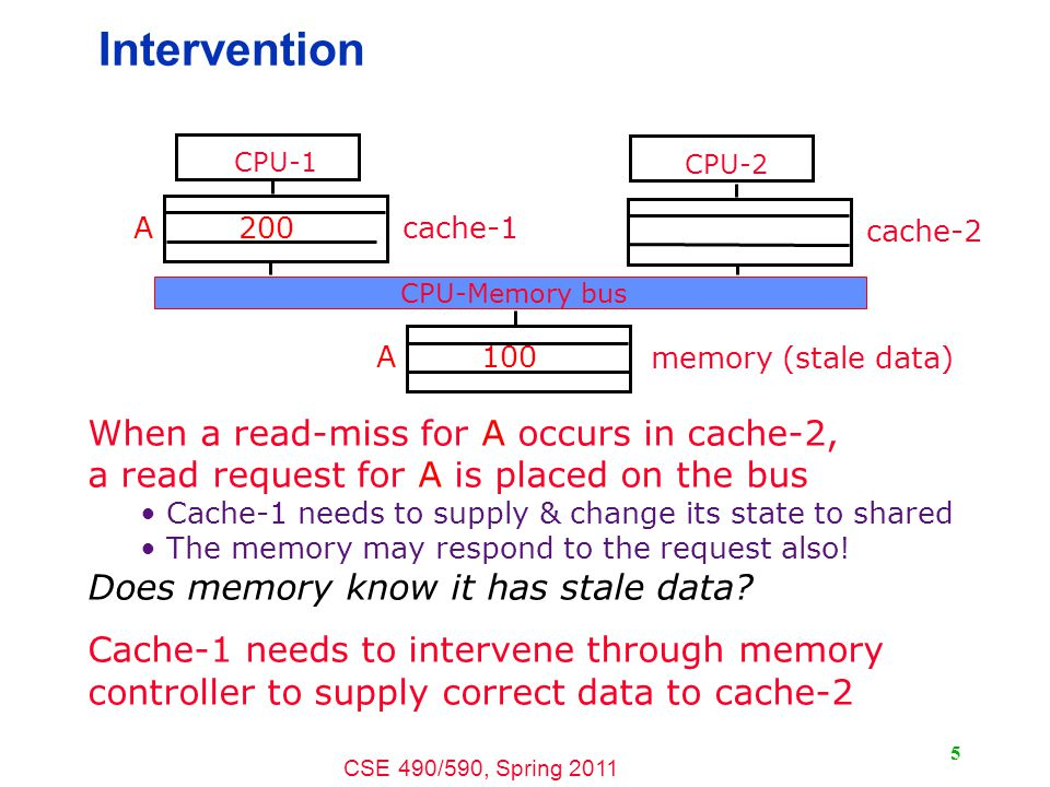 CSE 490/590, Spring Intervention When a read-miss for A occurs in cache-2, a read request for A is placed on the bus Cache-1 needs to supply & change its state to shared The memory may respond to the request also.