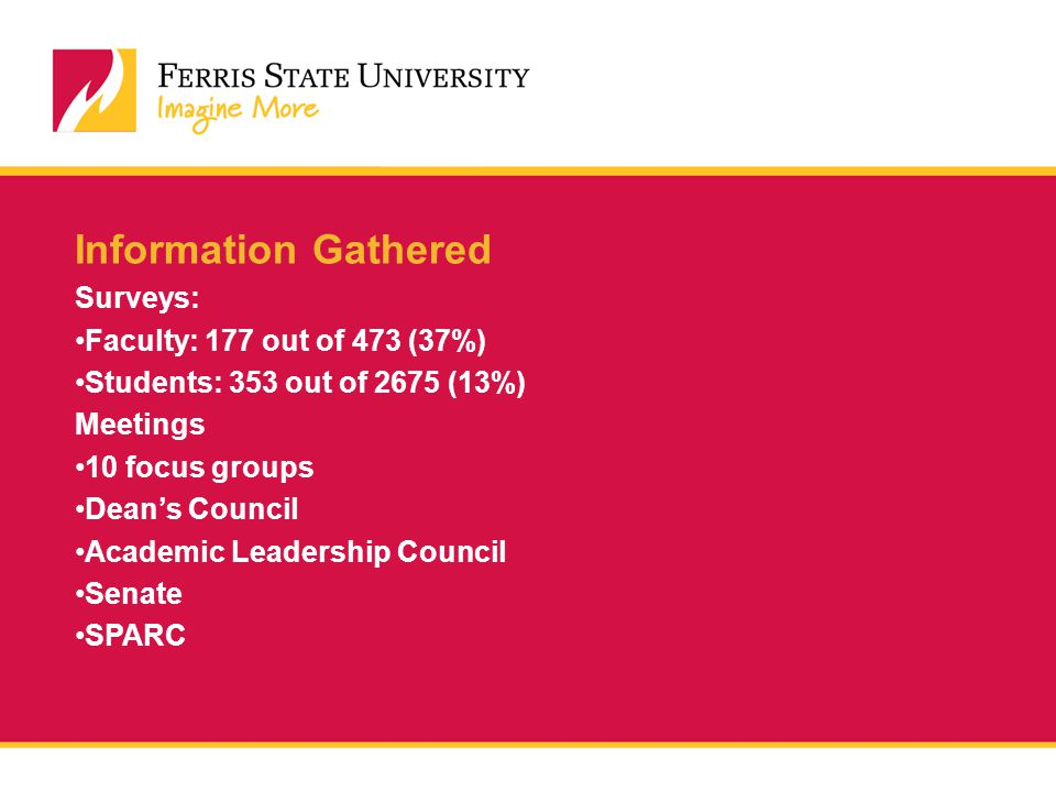 Information Gathered Surveys: Faculty: 177 out of 473 (37%) Students: 353 out of 2675 (13%) Meetings 10 focus groups Dean's Council Academic Leadership Council Senate SPARC