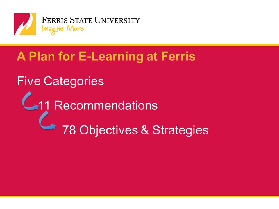 A Plan for E-Learning at Ferris Five Categories 11 Recommendations 78 Objectives & Strategies