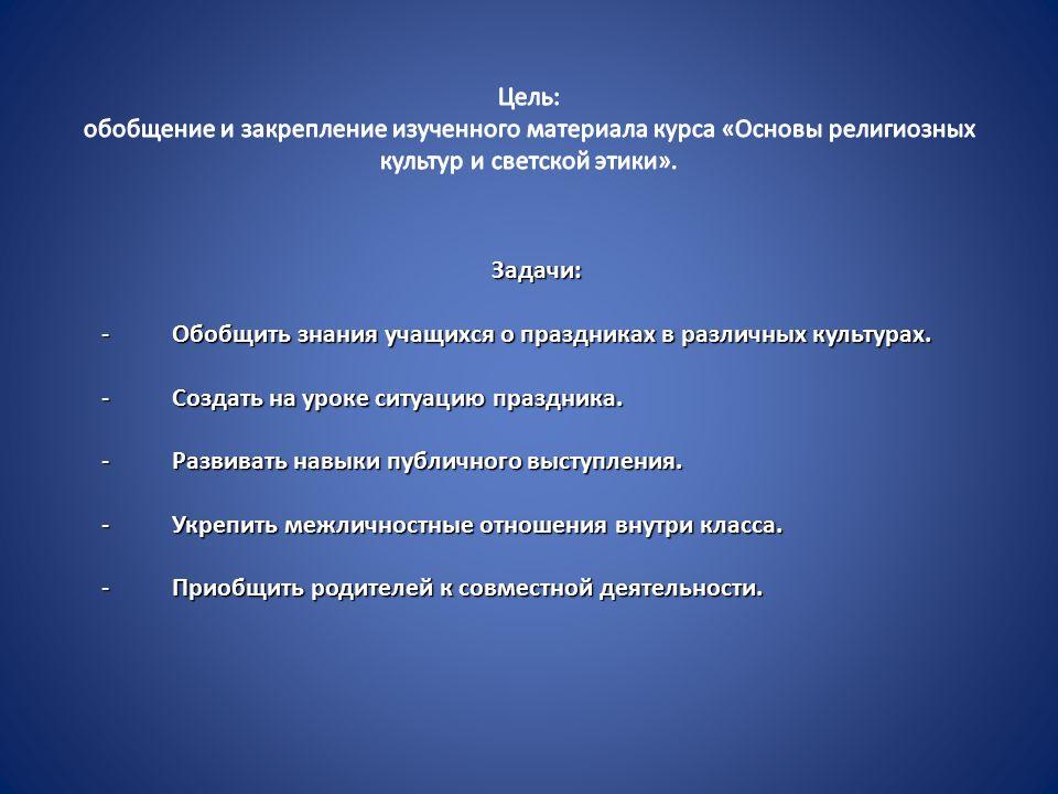 Задачи: -Обобщить знания учащихся о праздниках в различных культурах.