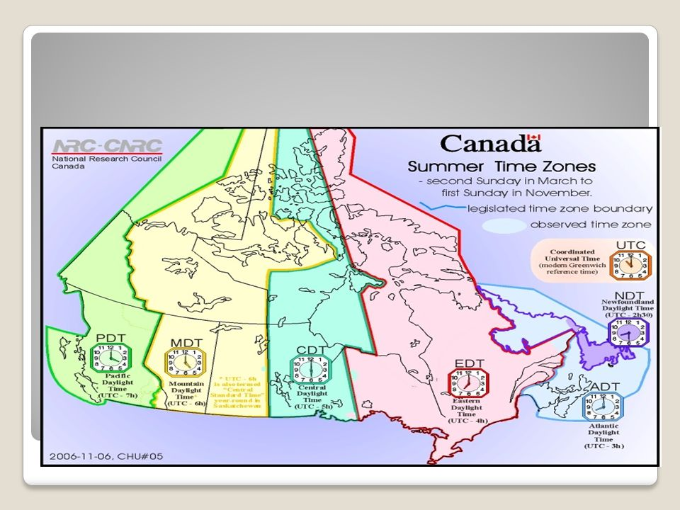 Canada's Time Zones