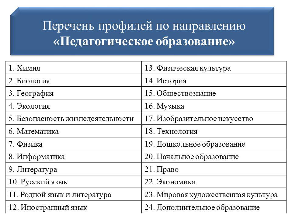 Перечень профилей по направлению «Педагогическое образование» Перечень профилей по направлению «Педагогическое образование» 1.