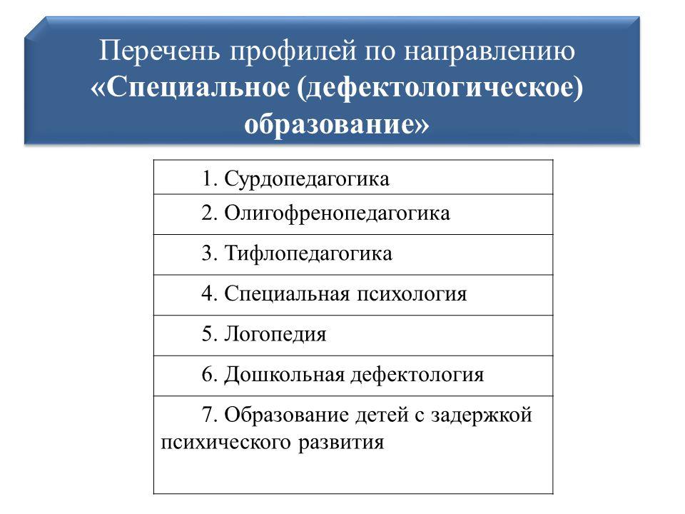 Перечень профилей по направлению «Специальное (дефектологическое) образование» Перечень профилей по направлению «Специальное (дефектологическое) образование» 1.