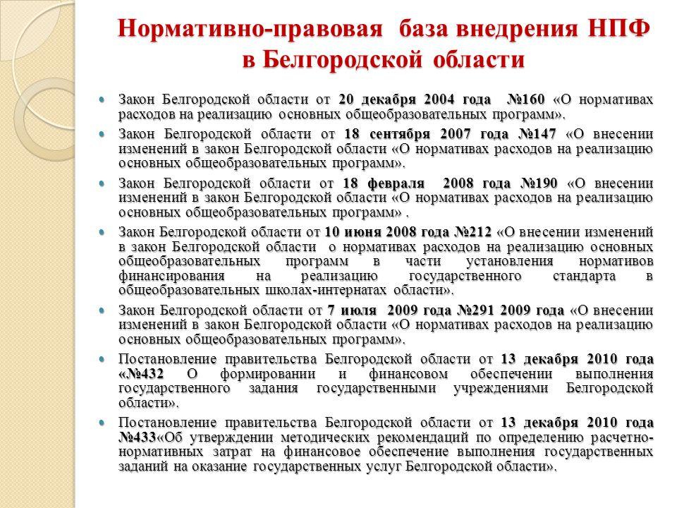 Нормативно-правовая база внедрения НПФ в Белгородской области Закон Белгородской области от 20 декабря 2004 года №160 «О нормативах расходов на реализацию основных общеобразовательных программ».