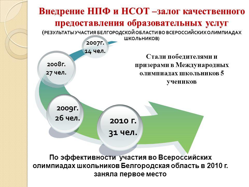 По эффективности участия во Всероссийских олимпиадах школьников Белгородская область в 2010 г.