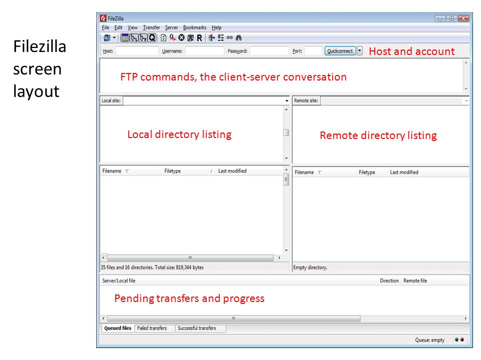 Filezilla screen layout Host and account FTP commands, the client-server conversation Local directory listing Pending transfers and progress Remote directory listing