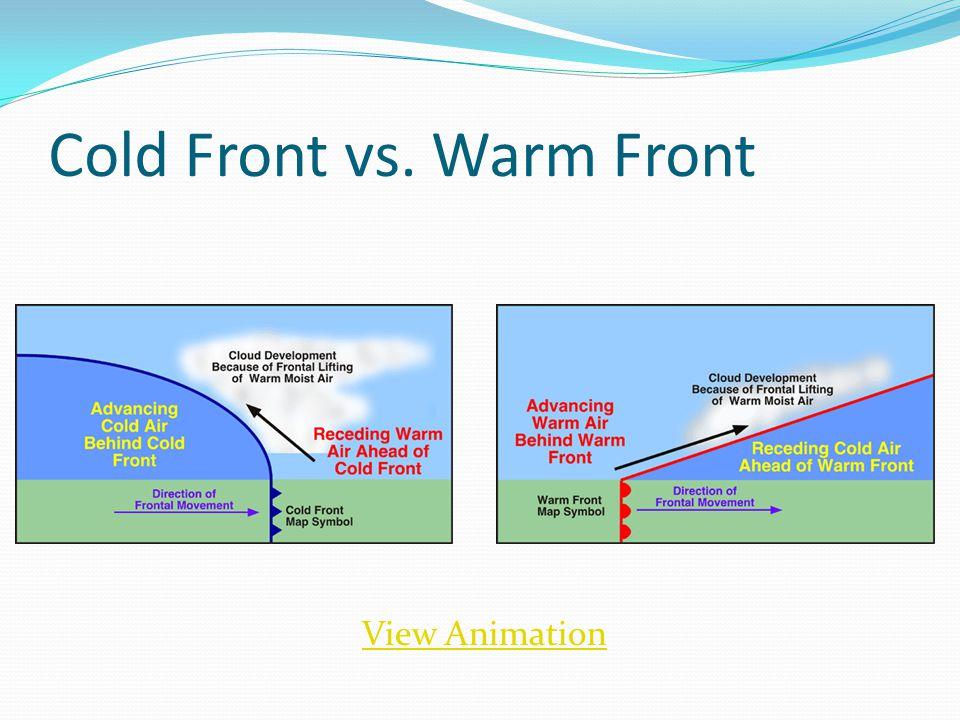 Cold Front Diagram