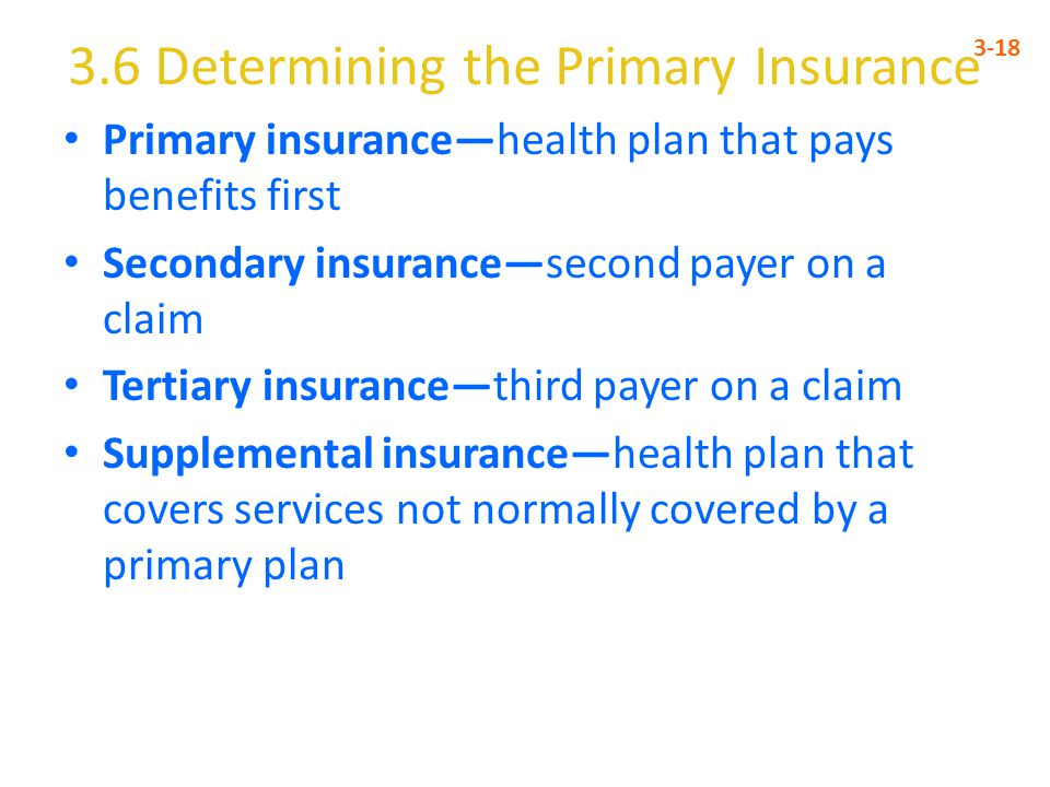 3.6 Determining the Primary Insurance 3-18 Primary insurance—health plan that pays benefits first Secondary insurance—second payer on a claim Tertiary insurance—third payer on a claim Supplemental insurance—health plan that covers services not normally covered by a primary plan