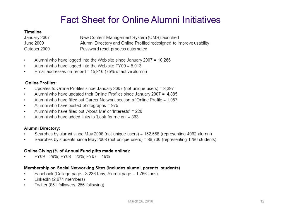 Fact Sheet for Online Alumni Initiatives Timeline January 2007New Content Management System (CMS) launched June 2009 Alumni Directory and Online Profiled redesigned to improve usability October 2009Password reset process automated Alumni who have logged into the Web site since January 2007 = 10,266 Alumni who have logged into the Web site FY09 = 5,913  addresses on record = 15,816 (75% of active alumni) Online Profiles: Updates to Online Profiles since January 2007 (not unique users) = 8,397 Alumni who have updated their Online Profiles since January 2007 = 4,885 Alumni who have filled out Career Network section of Online Profile = 1,957 Alumni who have posted photographs = 975 Alumni who have filled out 'About Me' or 'Interests' = 220 Alumni who have added links to 'Look for me on' = 363 Alumni Directory: Searches by alumni since May 2008 (not unique users) = 152,568 (representing 4962 alumni) Searches by students since May 2008 (not unique users) = 88,730 (representing 1286 students) Online Giving (% of Annual Fund gifts made online): FY09 – 29%; FY08 – 23%; FY07 – 19% Membership on Social Networking Sites (includes alumni, parents, students) Facebook (College page - 3,236 fans; Alumni page – 1,766 fans) LinkedIn (2,674 members) Twitter (851 followers; 256 following) March 26,