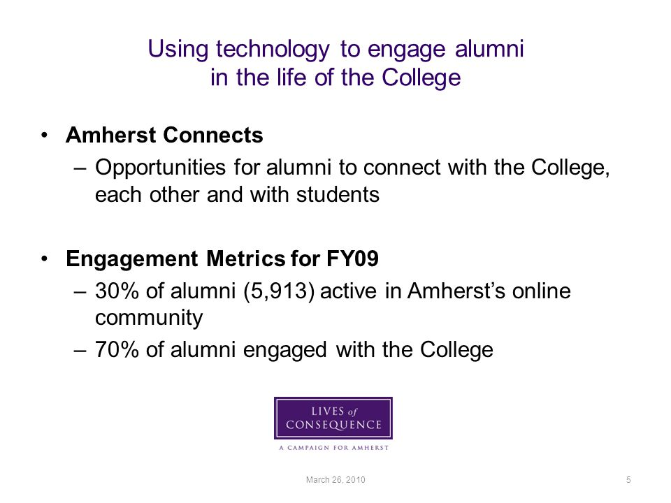 Using technology to engage alumni in the life of the College Amherst Connects –Opportunities for alumni to connect with the College, each other and with students Engagement Metrics for FY09 –30% of alumni (5,913) active in Amherst's online community –70% of alumni engaged with the College March 26, 20105
