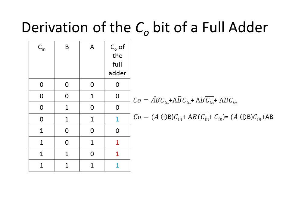 Addition (2). Outline Full Adder 3-Bit Adder 2\'s Complement ...