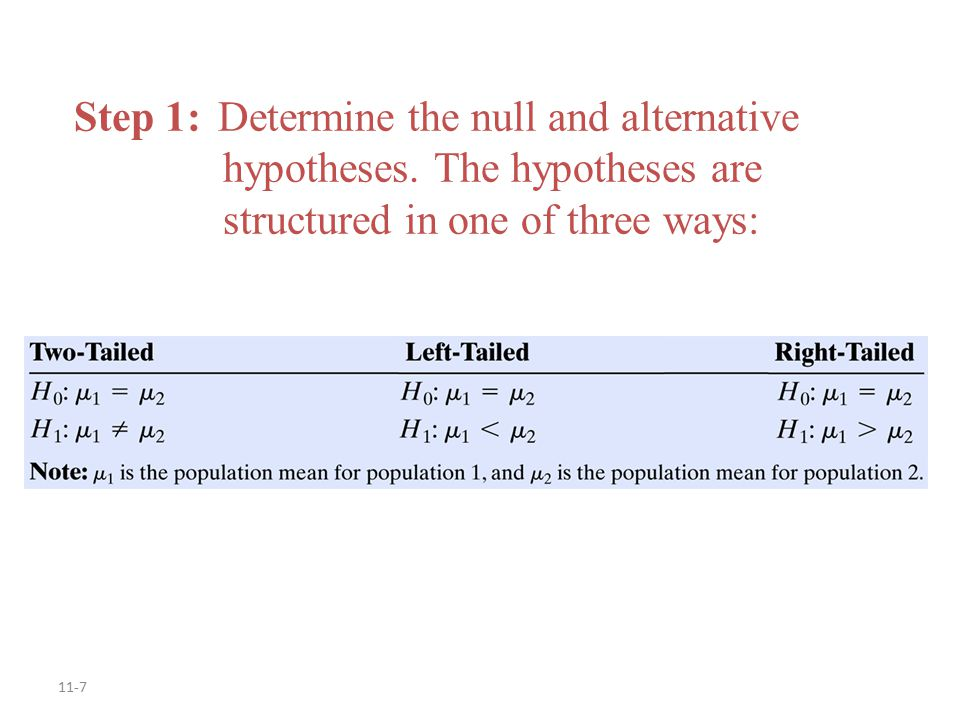 11-7 Step 1: Determine the null and alternative hypotheses.