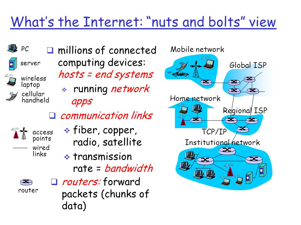 What's the Internet: nuts and bolts view  millions of connected computing devices: hosts = end systems  running network apps Home network Institutional network Mobile network Global ISP Regional ISP router PC server wireless laptop cellular handheld wired links access points  communication links  fiber, copper, radio, satellite  transmission rate = bandwidth  routers: forward packets (chunks of data) TCP/IP
