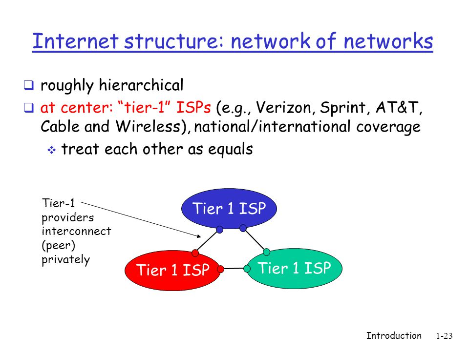 Introduction1-23 Internet structure: network of networks  roughly hierarchical  at center: tier-1 ISPs (e.g., Verizon, Sprint, AT&T, Cable and Wireless), national/international coverage  treat each other as equals Tier 1 ISP Tier-1 providers interconnect (peer) privately