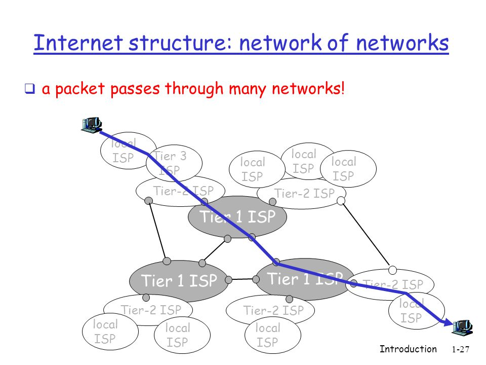 Introduction1-27 Internet structure: network of networks  a packet passes through many networks.
