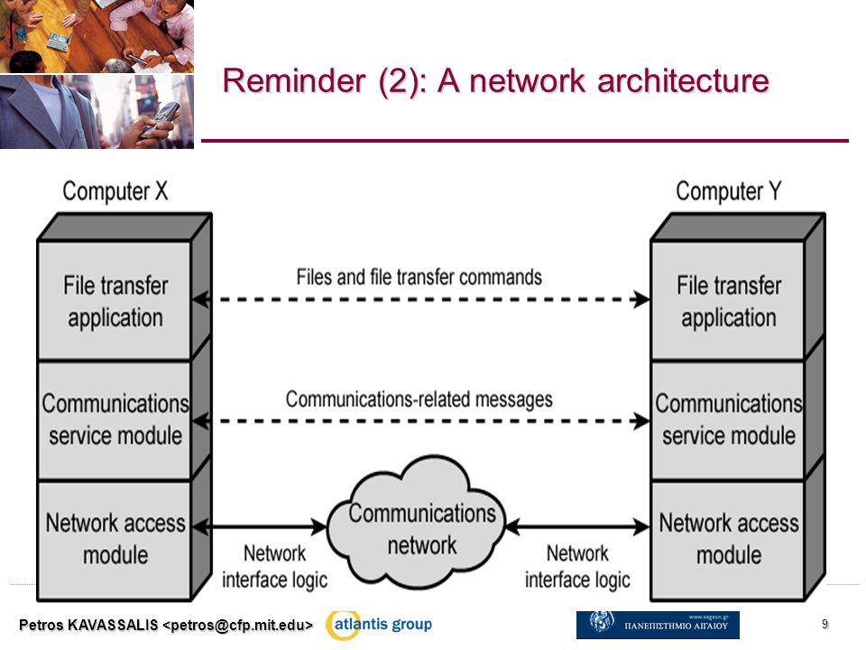 Reminder (2): A network architecture Petros KAVASSALIS 9