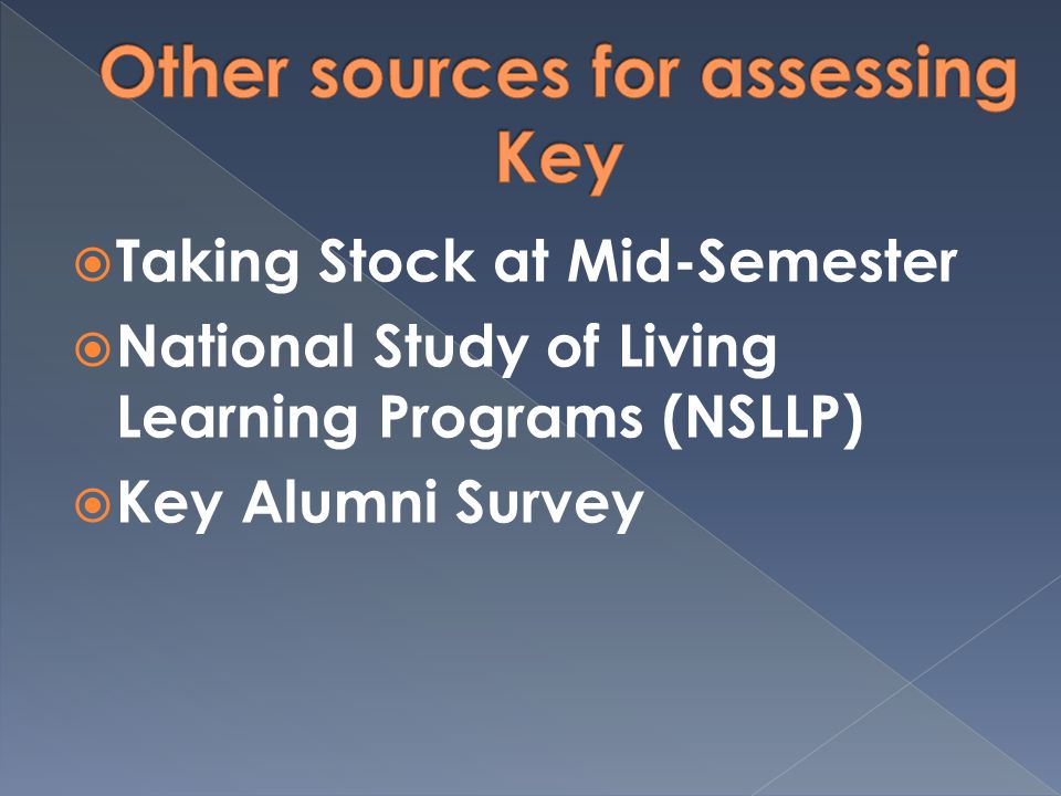  Taking Stock at Mid-Semester  National Study of Living Learning Programs (NSLLP)  Key Alumni Survey