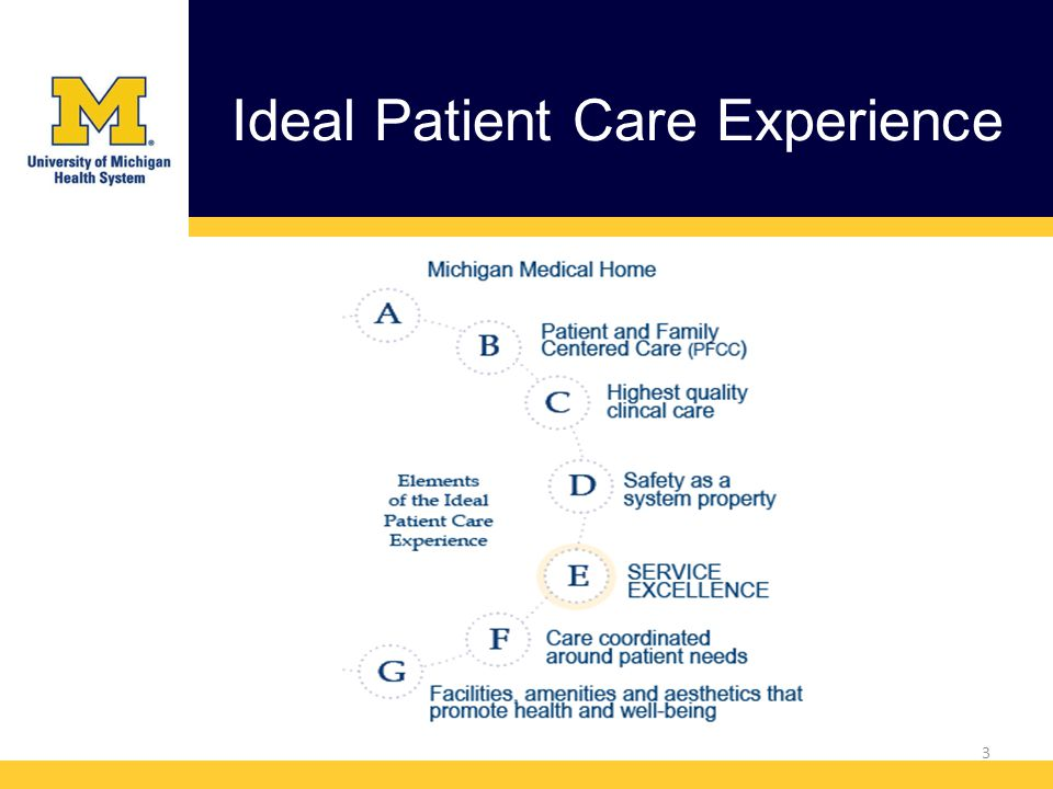 3 Ideal Patient Care Experience