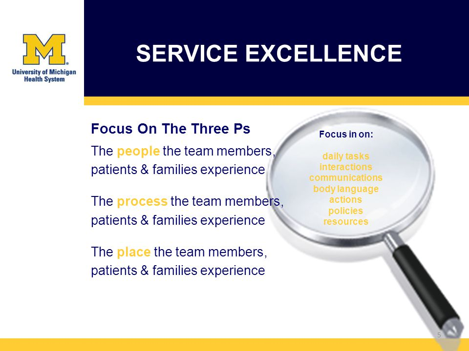 SERVICE EXCELLENCE Focus On The Three Ps The people the team members, patients & families experience The process the team members, patients & families experience The place the team members, patients & families experience 5 Focus in on: daily tasks interactions communications body language actions policies resources