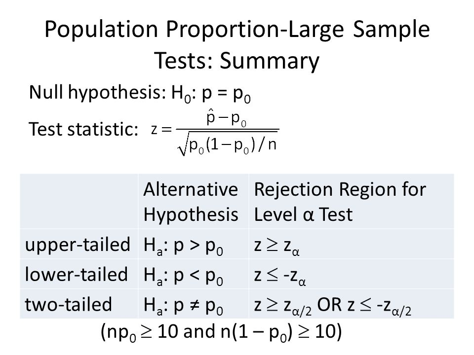Population Proportion-Large Sample Tests: Summary Null hypothesis: H 0 : p = p 0 Test statistic: (np 0  10 and n(1 – p 0 )  10) Alternative Hypothesis Rejection Region for Level α Test upper-tailedH a : p > p 0 z  z α lower-tailedH a : p < p 0 z  -z α two-tailedH a : p ≠ p 0 z  z α/2 OR z  -z α/2