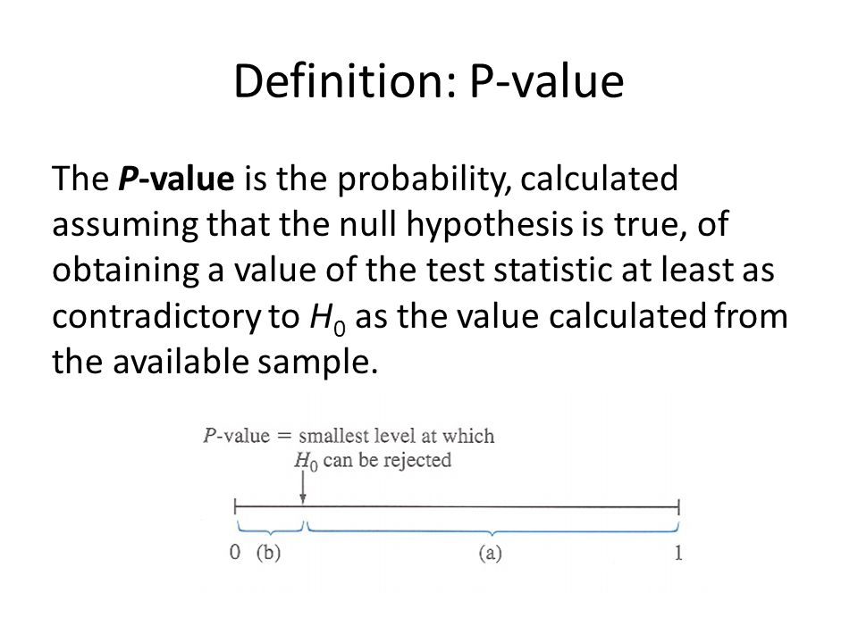 Definition: P-value The P-value is the probability, calculated assuming that the null hypothesis is true, of obtaining a value of the test statistic at least as contradictory to H 0 as the value calculated from the available sample.