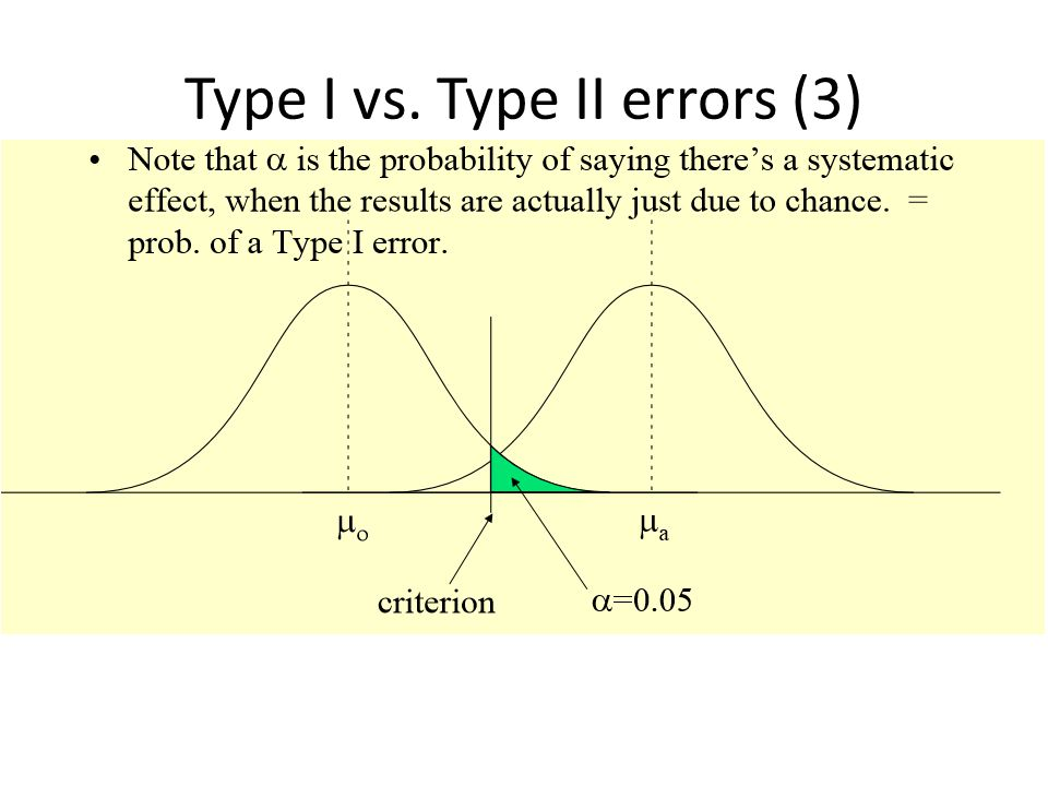 Type I vs. Type II errors (3)