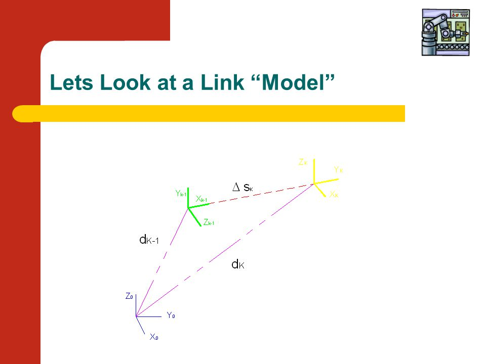 Lets Look at a Link Model