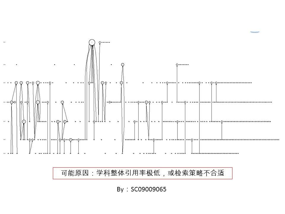 By : SC09009065 可能原因:学科整体引用率极低,或检索策略不合适
