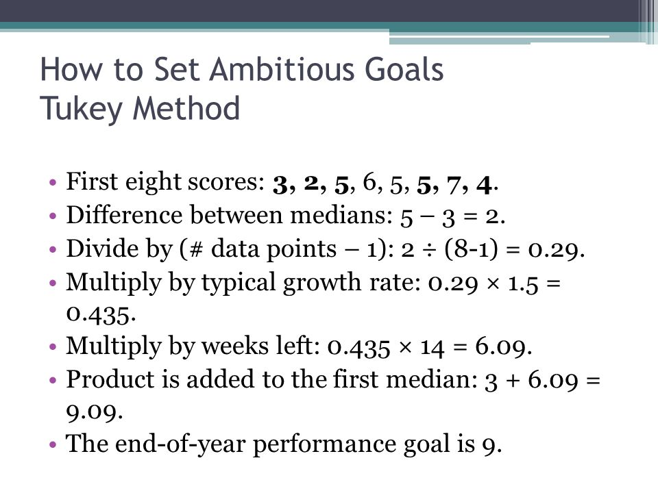 How to Set Ambitious Goals Tukey Method First eight scores: 3, 2, 5, 6, 5, 5, 7, 4.