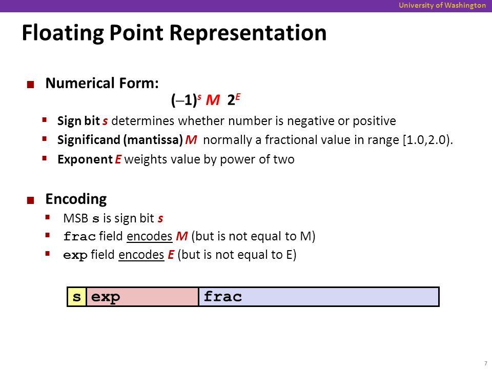 University of Washington Today Topics: Floating Point Background ...