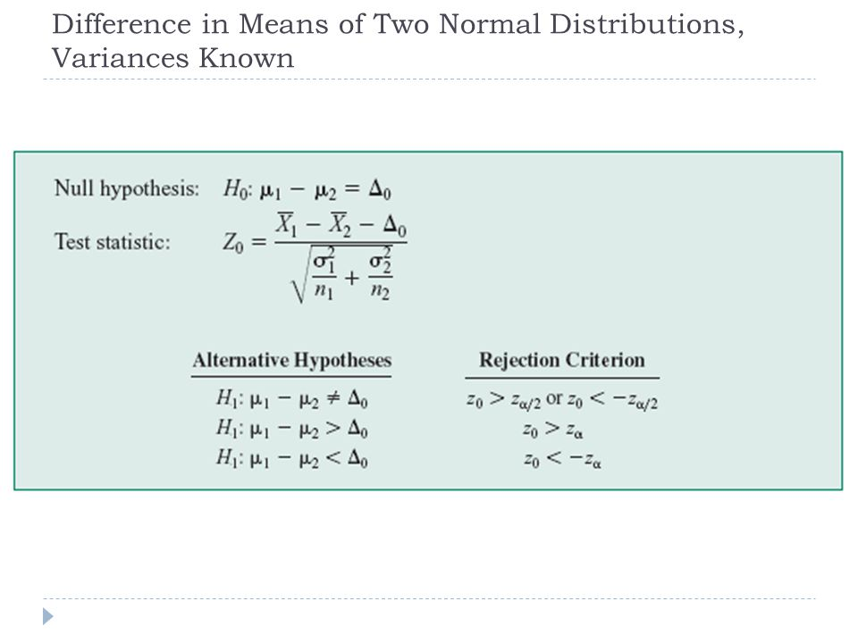 Difference in Means of Two Normal Distributions, Variances Known