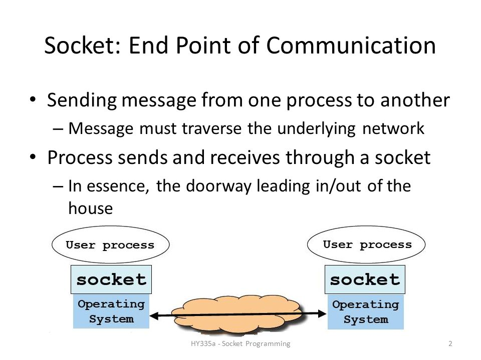 Socket: End Point of Communication Sending message from one process to another – Message must traverse the underlying network Process sends and receives through a socket – In essence, the doorway leading in/out of the house 2HY335a - Socket Programming