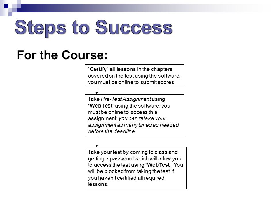 For the Course: Certify all lessons in the chapters covered on the test using the software; you must be online to submit scores Take Pre-Test Assignment using WebTest using the software; you must be online to access this assignment; you can retake your assignment as many times as needed before the deadline Take your test by coming to class and getting a password which will allow you to access the test using WebTest .