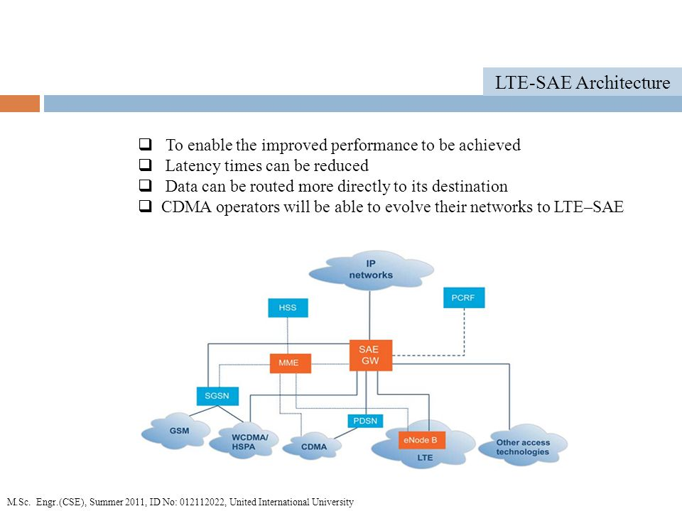  To enable the improved performance to be achieved  Latency times can be reduced  Data can be routed more directly to its destination  CDMA operators will be able to evolve their networks to LTE–SAE LTE-SAE Architecture M.Sc.