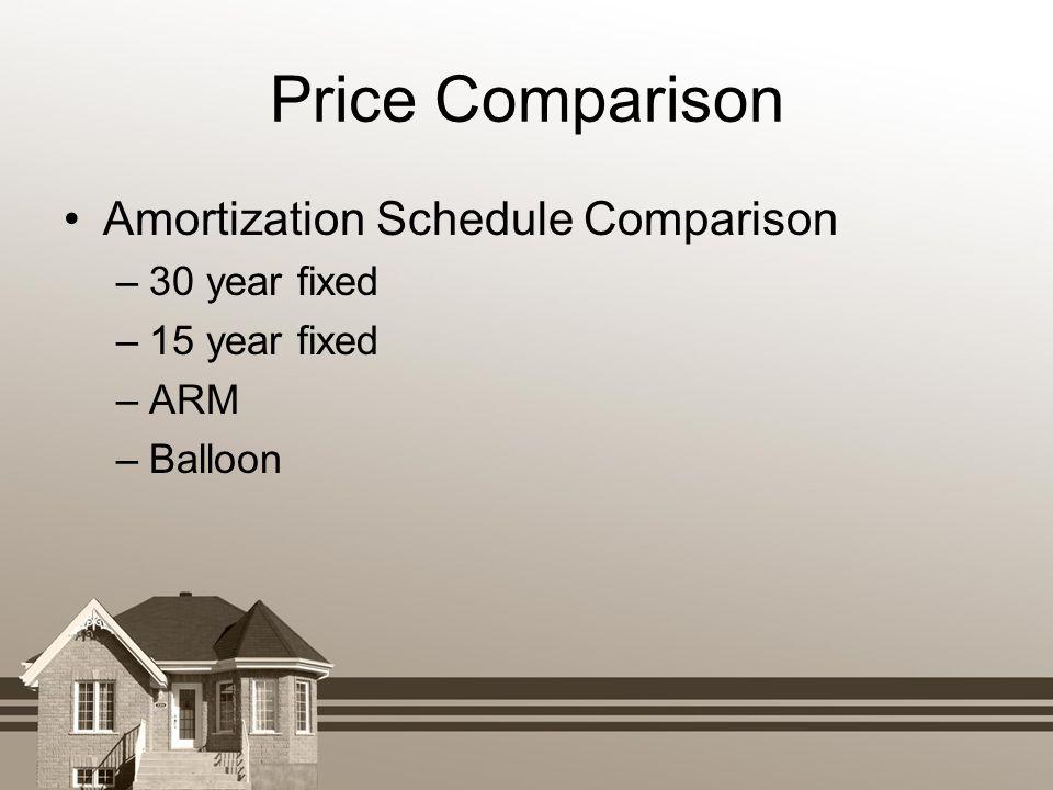 arm amortization schedule yelom myphonecompany co