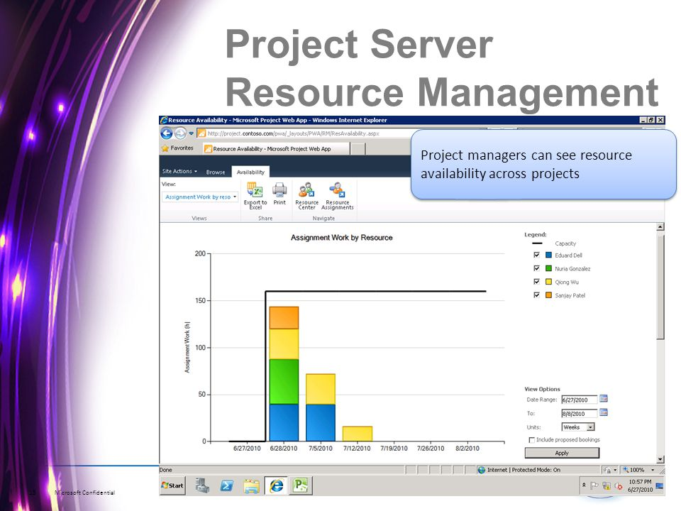Microsoft Confidential13 Project managers can see resource availability across projects Project Server Resource Management