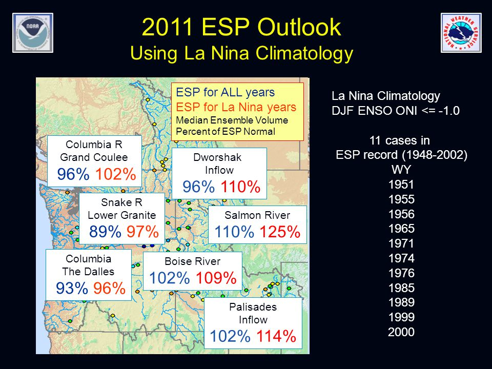 2011 ESP Outlook Using La Nina Climatology Snake R Lower Granite 89% 97% Columbia The Dalles 93% 96% Columbia R Grand Coulee 96% 102% ESP for ALL years ESP for La Nina years Median Ensemble Volume Percent of ESP Normal La Nina Climatology DJF ENSO ONI <= cases in ESP record ( ) WY Palisades Inflow 102% 114% Boise River 102% 109% Dworshak Inflow 96% 110% Salmon River 110% 125%