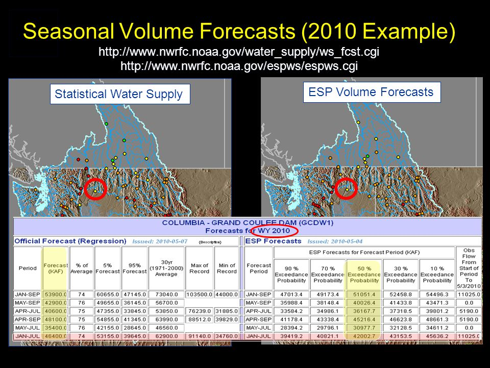 Seasonal Volume Forecasts (2010 Example)     Statistical Water Supply ESP Volume Forecasts