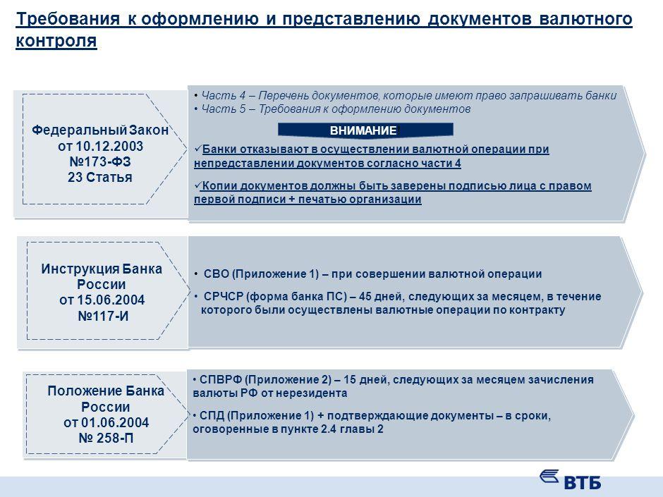 Инструкция 117 от 15 06 2004 г банка россии