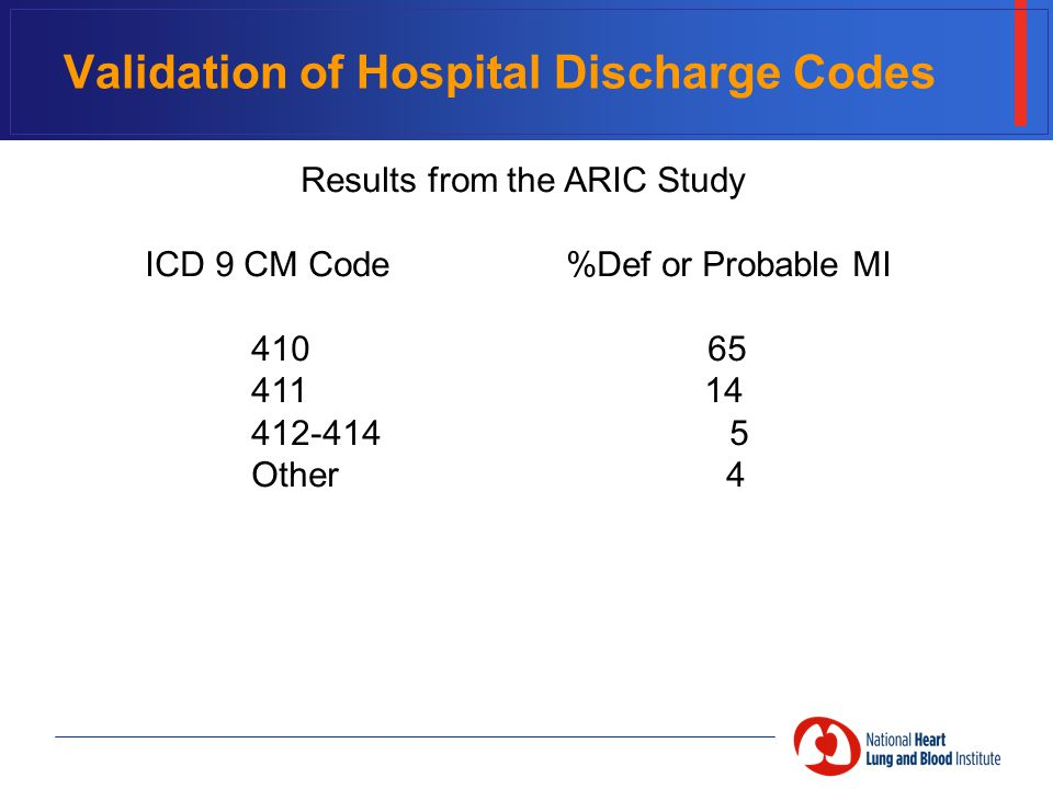 Validation of Hospital Discharge Codes Results from the ARIC Study ICD 9 CM Code %Def or Probable MI Other 4