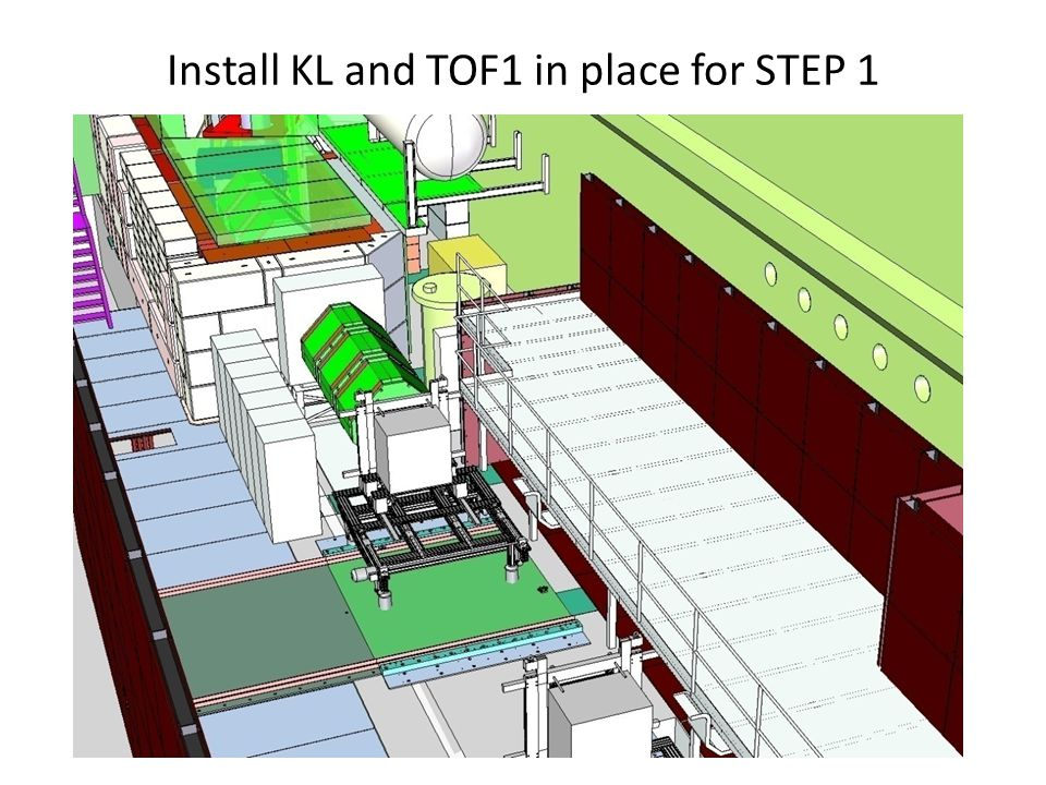 Install KL and TOF1 in place for STEP 1