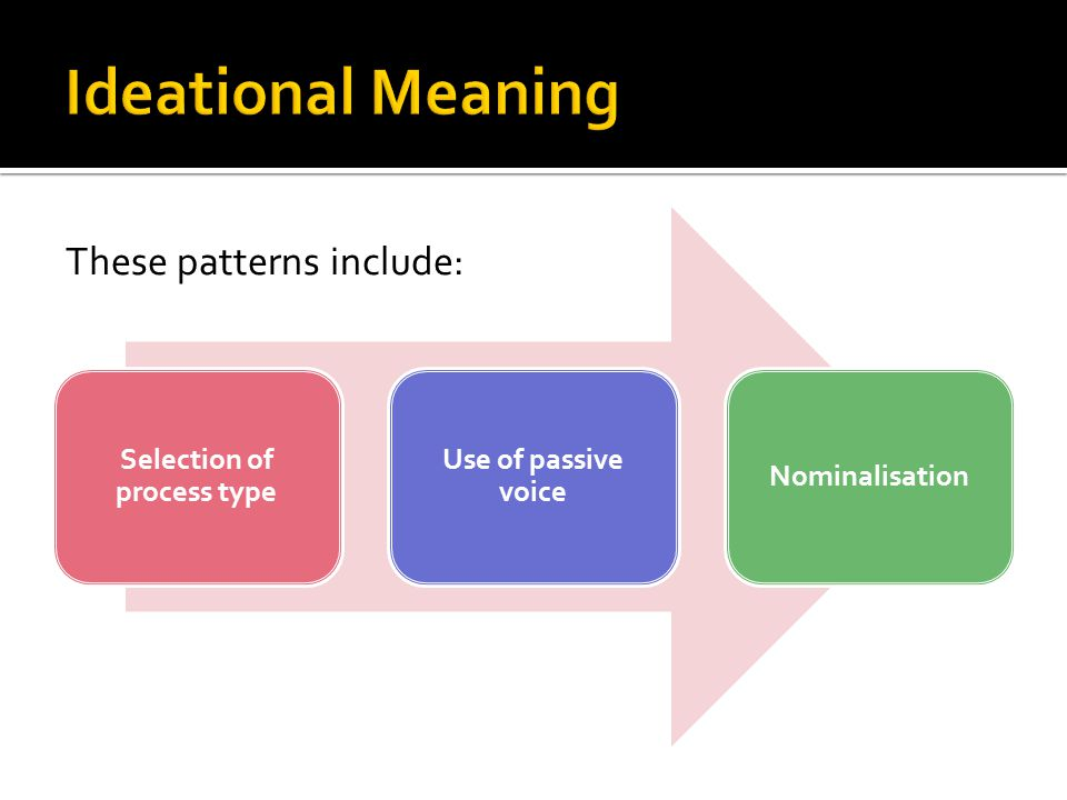Selection of process type Use of passive voice Nominalisation These patterns include: