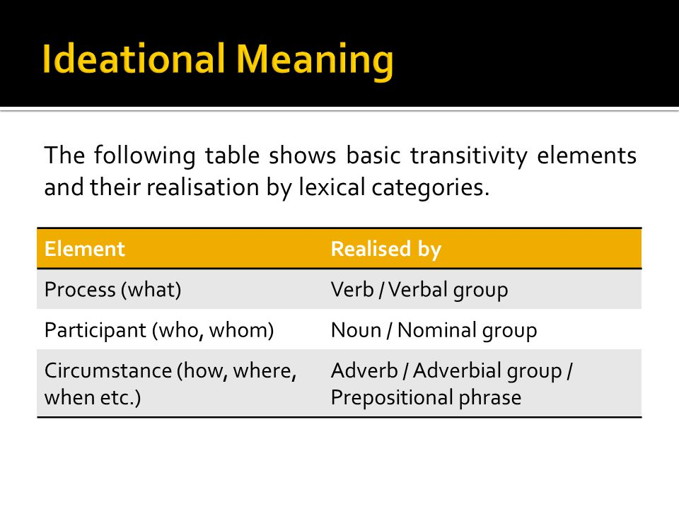 The following table shows basic transitivity elements and their realisation by lexical categories.