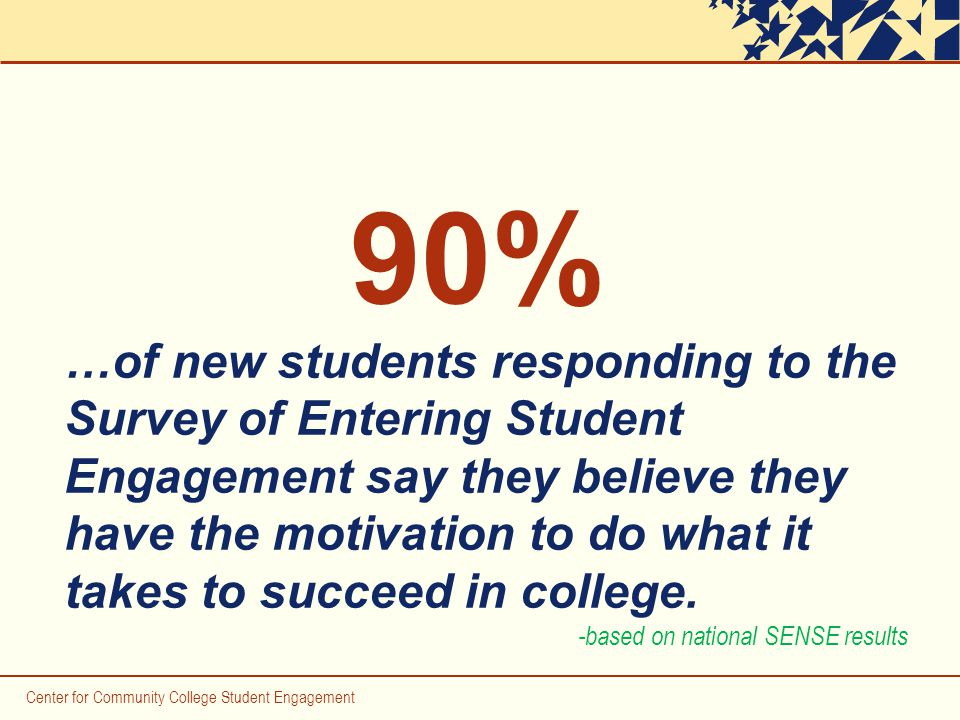90% …of new students responding to the Survey of Entering Student Engagement say they believe they have the motivation to do what it takes to succeed in college.