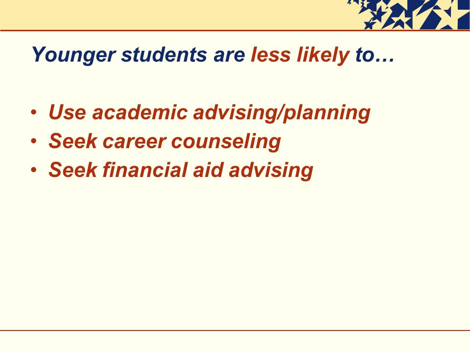 Younger students are less likely to… Use academic advising/planning Seek career counseling Seek financial aid advising
