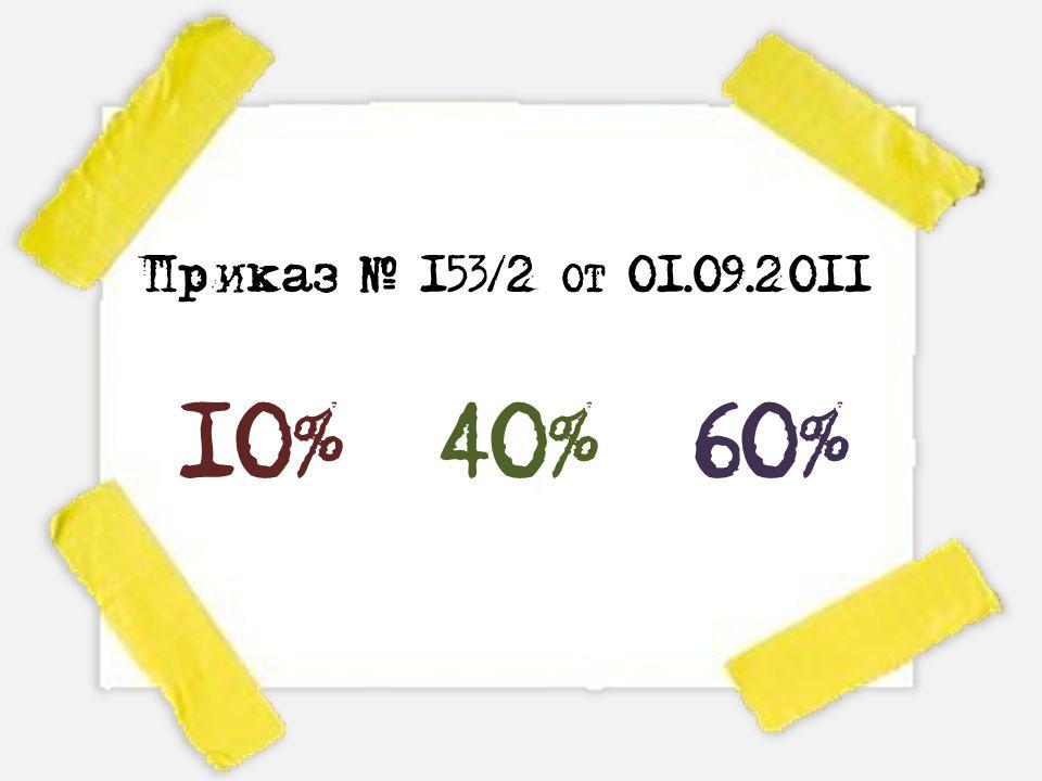 Приказ № 153/2 от 01.09.2011 10% 40% 60%
