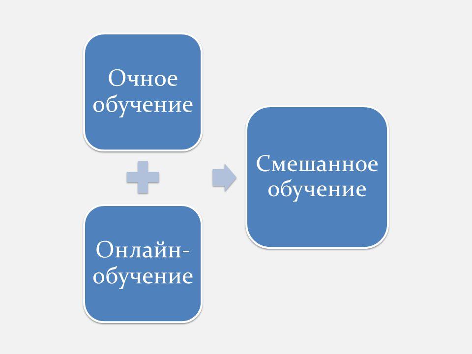 Очное обучение Онлайн- обучение Смешанное обучение