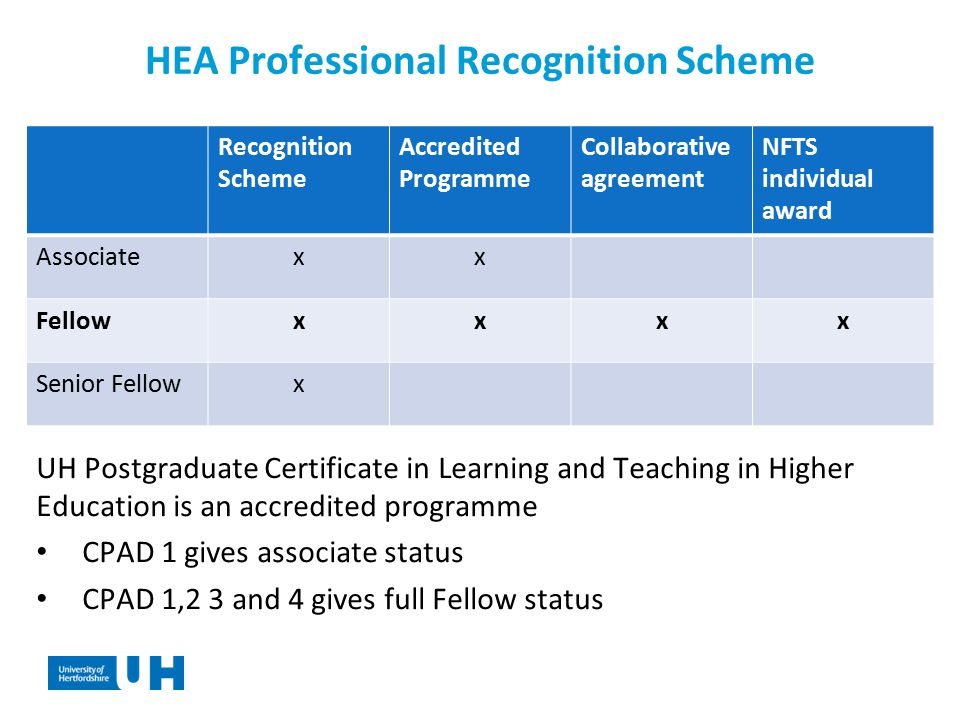 HEA Professional Recognition Scheme Recognition Scheme Accredited Programme Collaborative agreement NFTS individual award Associatexx Fellowxxxx Senior Fellowx UH Postgraduate Certificate in Learning and Teaching in Higher Education is an accredited programme CPAD 1 gives associate status CPAD 1,2 3 and 4 gives full Fellow status