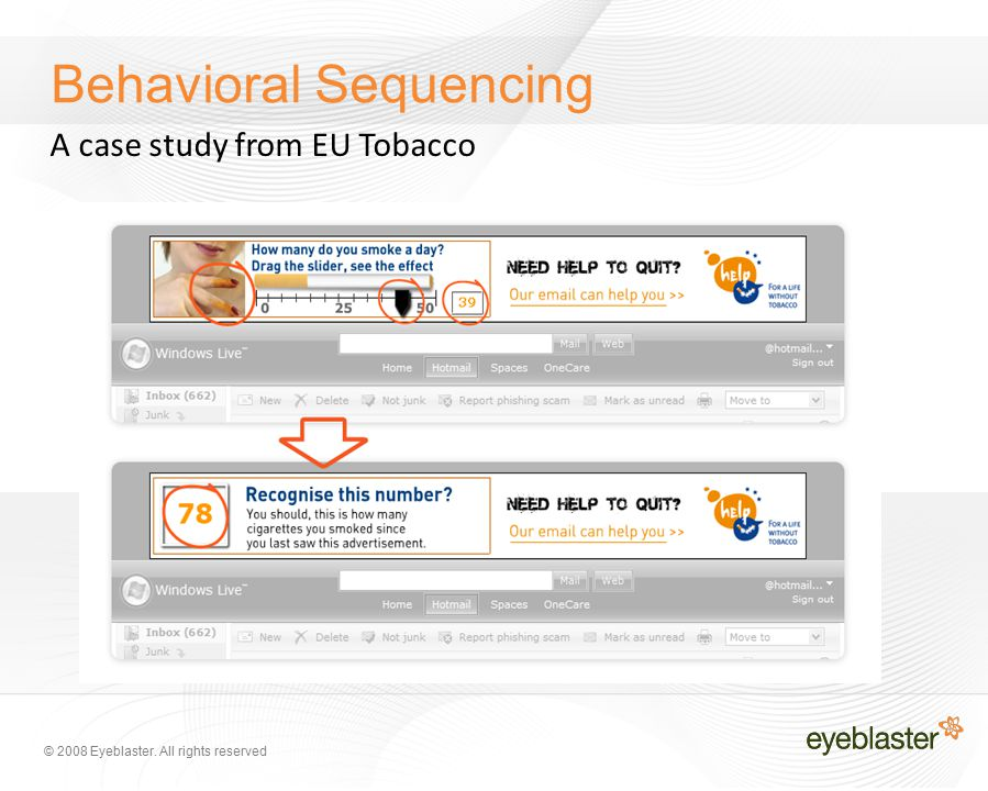 © 2008 Eyeblaster. All rights reserved A case study from EU Tobacco Behavioral Sequencing